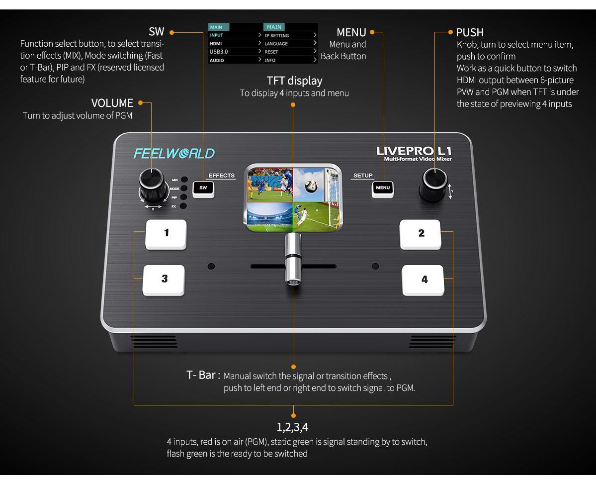 LIVEPRO L1 panel